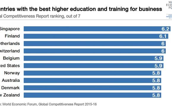 151223-best higher education
