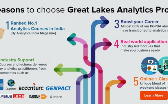 Business analytics india