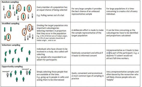Case study method psychology