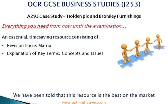 Business Studies Finance Revision