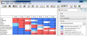 The SuperCROSS ColourMatrix Feature helps you get a hold of patterns inside data